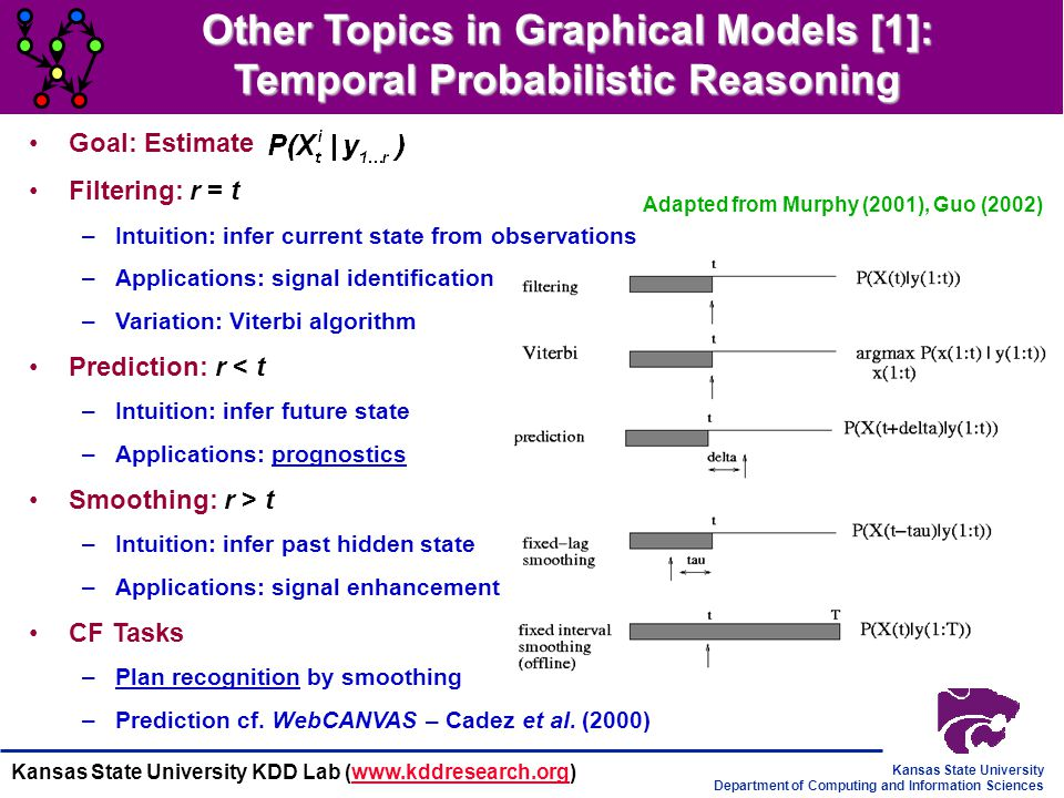 Other Topics in Graphical Models [1]: Temporal Probabilistic Reasoning